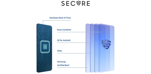 se-feature-defense-grade-security-available-to-everyone-203869747.jpg