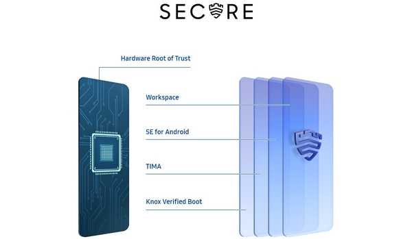 se-feature-defense-grade-security-available-to-everyone-237094183.jpg